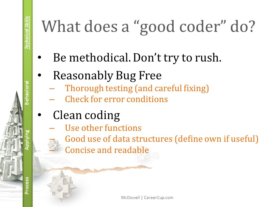 "Technical Skills Behavioral Applying Process What does a ""good coder"" do? Be methodical. Don't try to rush. Reasonably Bug Free – Thorough testing (an"