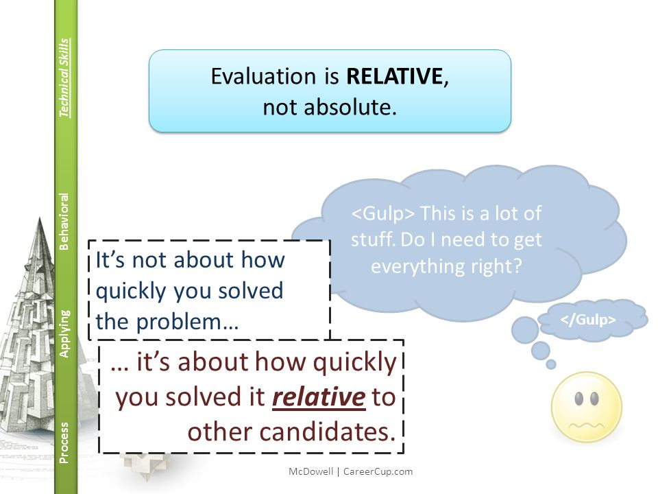 Technical Skills Behavioral Applying Process This is a lot of stuff. Do I need to get everything right? McDowell | CareerCup.com Evaluation is RELATIV
