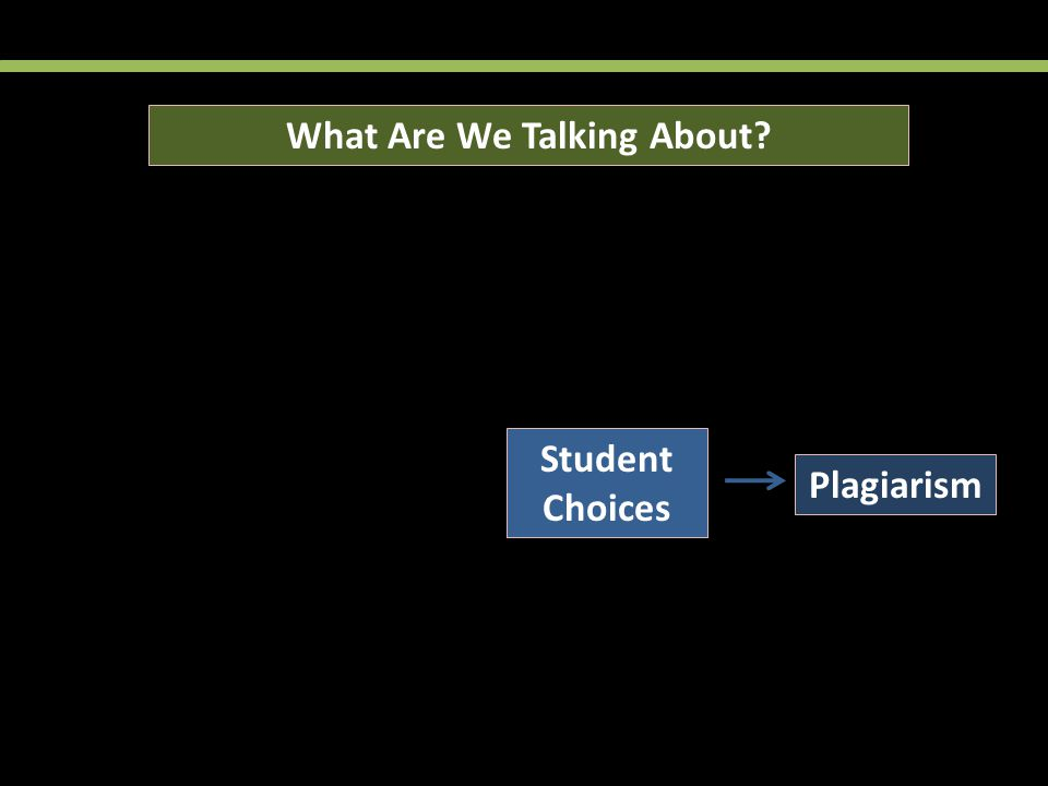 Plagiarism What Are We Talking About? Student Choices