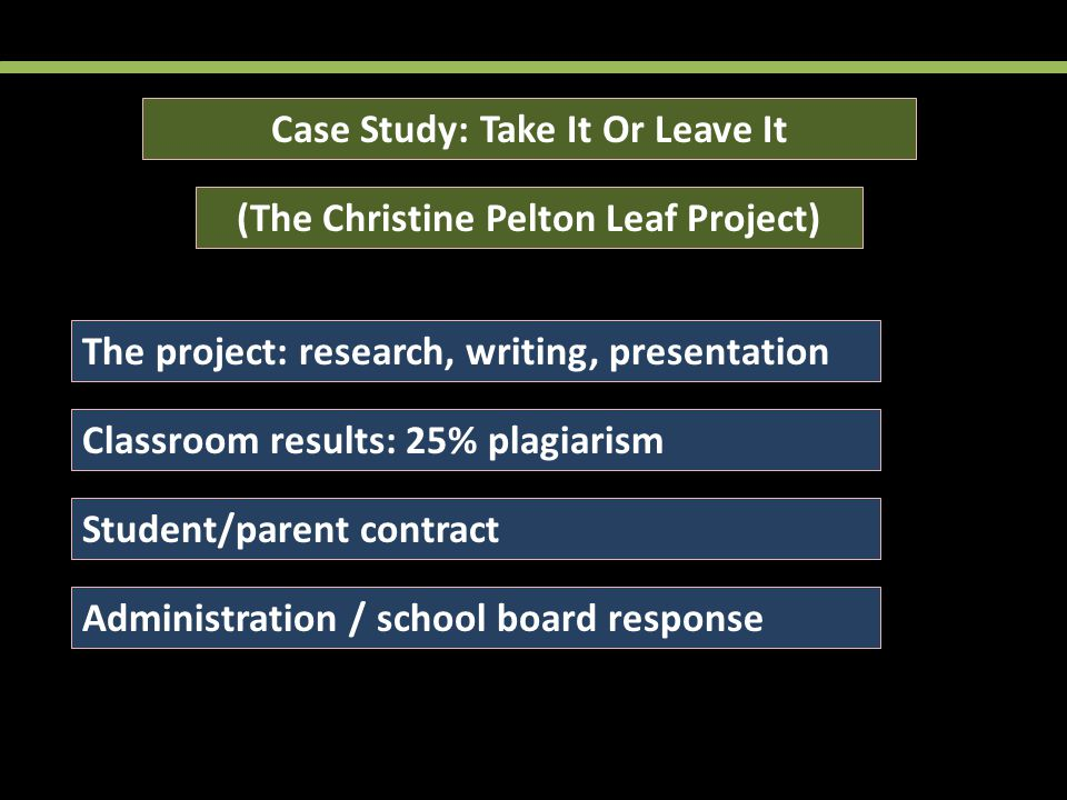 Case Study: Take It Or Leave It (The Christine Pelton Leaf Project) The project: research, writing, presentation Administration / school board response Classroom results: 25% plagiarism Student/parent contract Long-term consequences