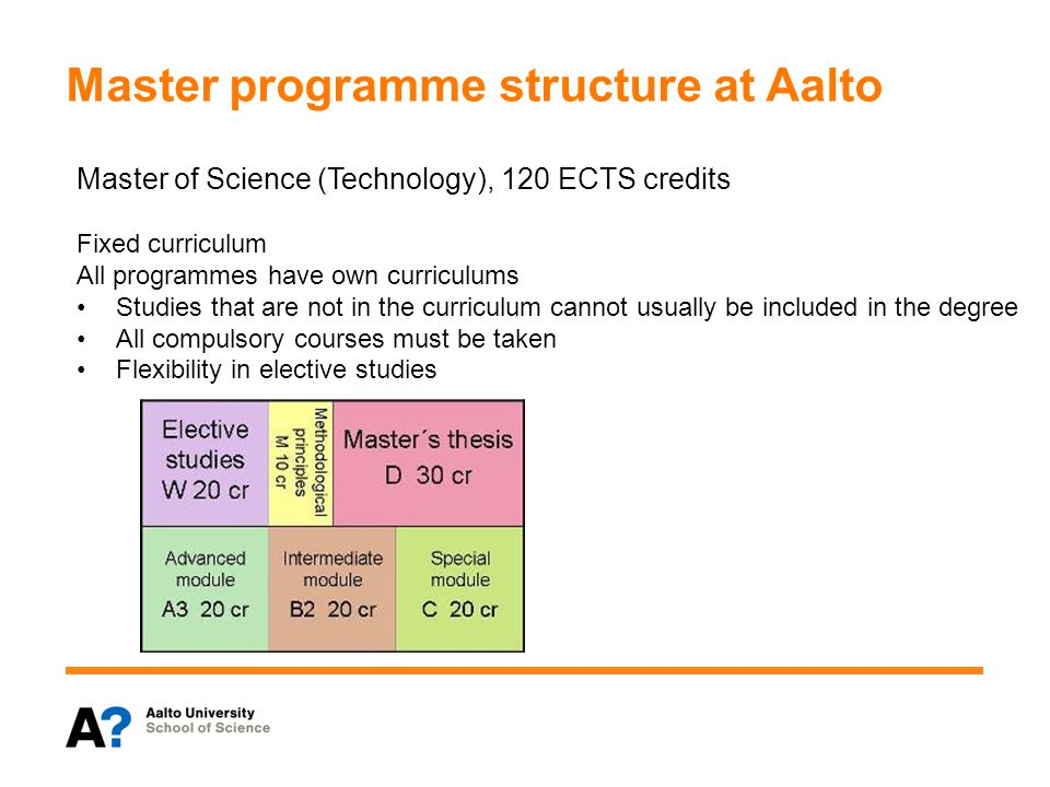 Master of Science (Technology), 120 ECTS credits Fixed curriculum All programmes have own curriculums Studies that are not in the curriculum cannot usually be included in the degree All compulsory courses must be taken Flexibility in elective studies Master programme structure at Aalto