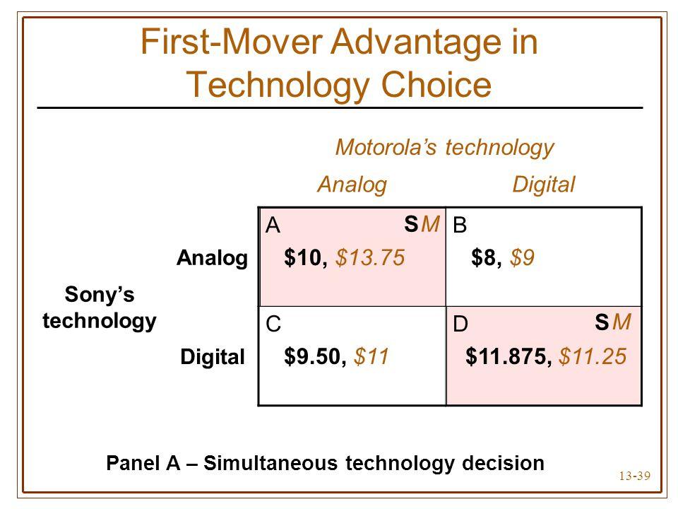13-39 Motorola's technology AnalogDigital Sony's technology Analog A $10, $13.75 B $8, $9 Digital C $9.50, $11 D $11.875, $11.25 First-Mover Advantage