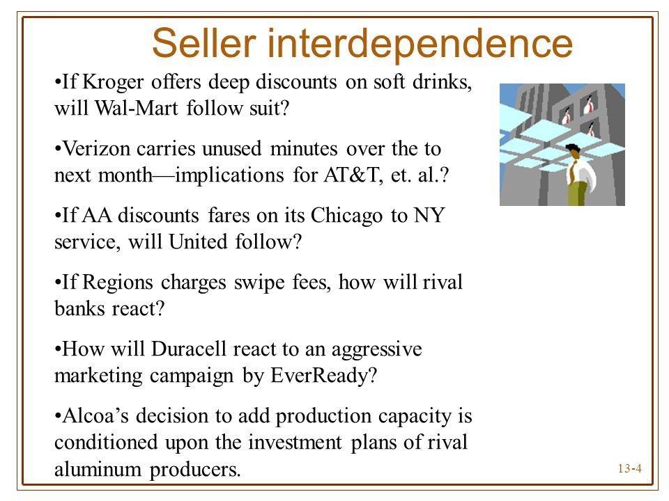 13-4 Seller interdependence If Kroger offers deep discounts on soft drinks, will Wal-Mart follow suit? Verizon carries unused minutes over the to next