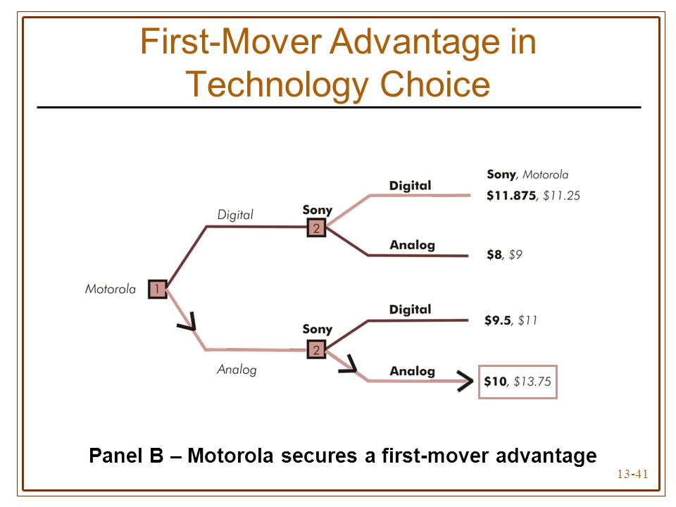 13-41 Panel B – Motorola secures a first-mover advantage First-Mover Advantage in Technology Choice