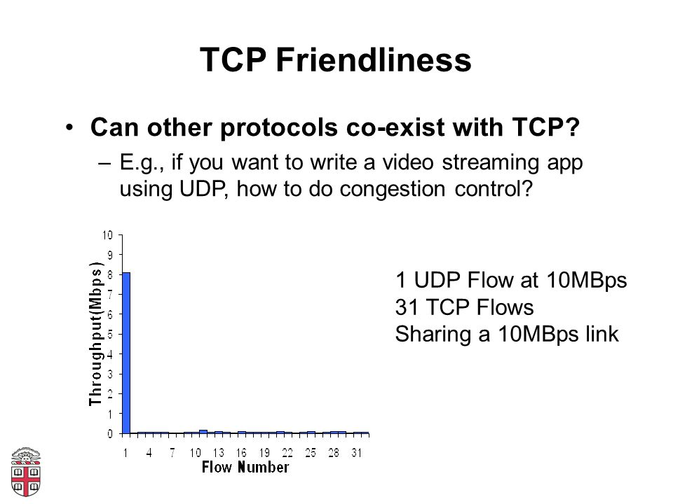 TCP Friendliness Can other protocols co-exist with TCP? –E.g., if you want to write a video streaming app using UDP, how to do congestion control? 1 U