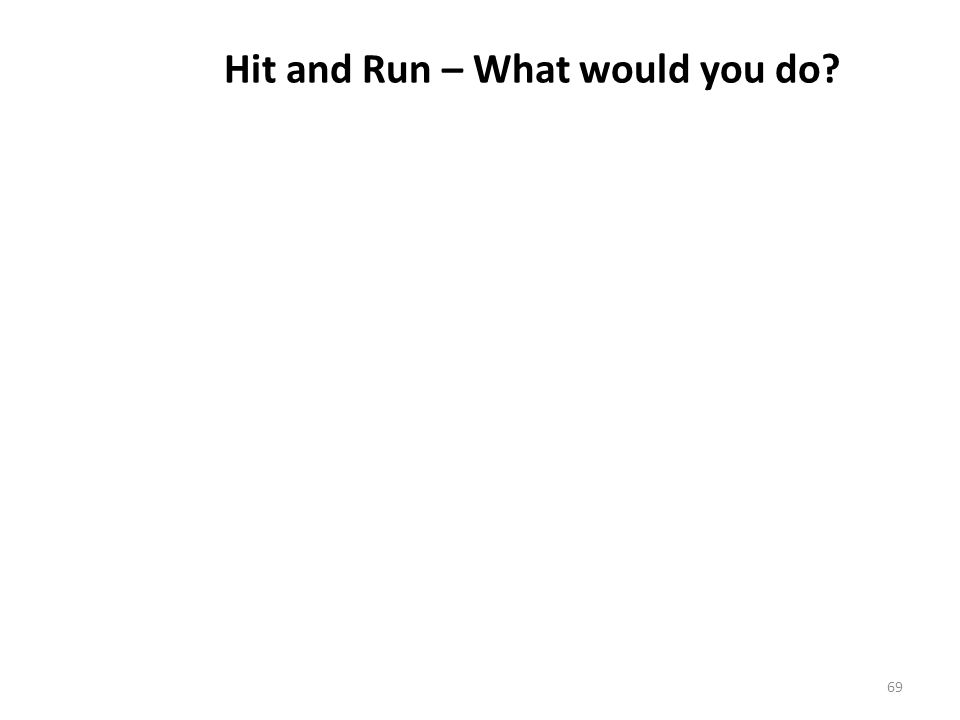 Hit and Run – What would you do 69