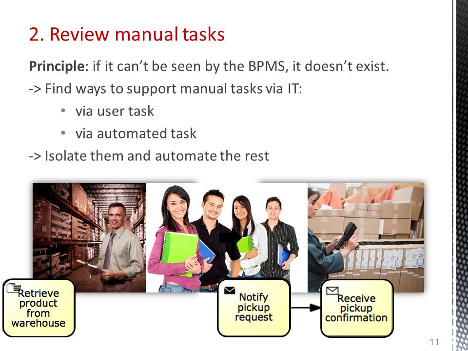 2.Review manual tasks Principle: if it can't be seen by the BPMS, it doesn't exist.