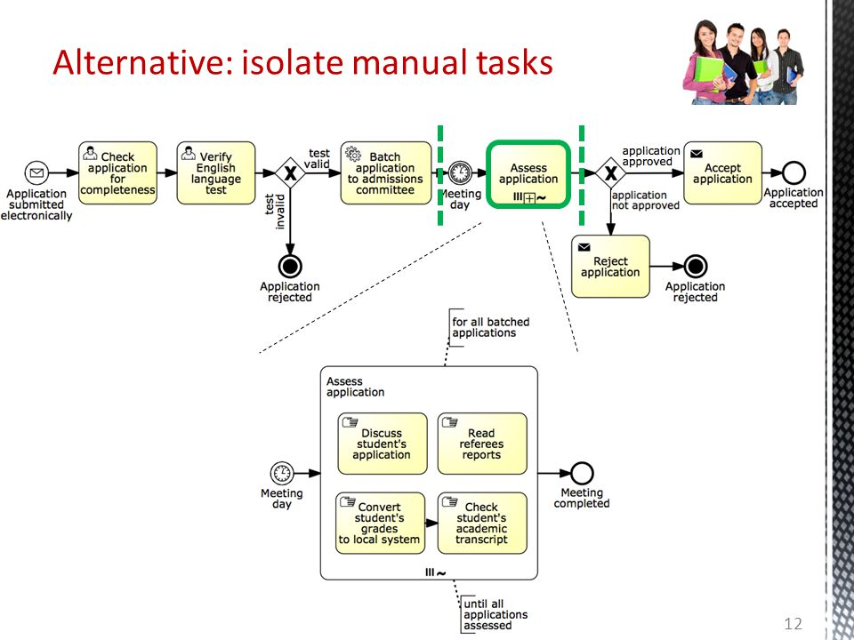 Alternative: isolate manual tasks 12