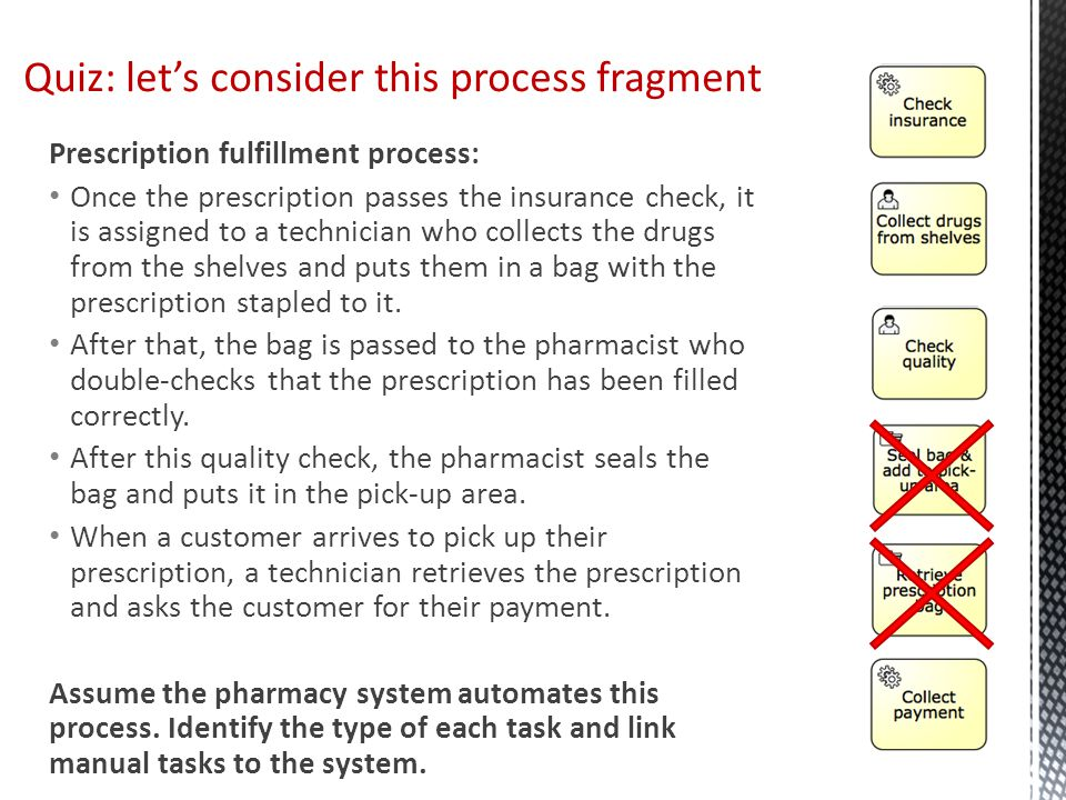 Prescription fulfillment process: Once the prescription passes the insurance check, it is assigned to a technician who collects the drugs from the she
