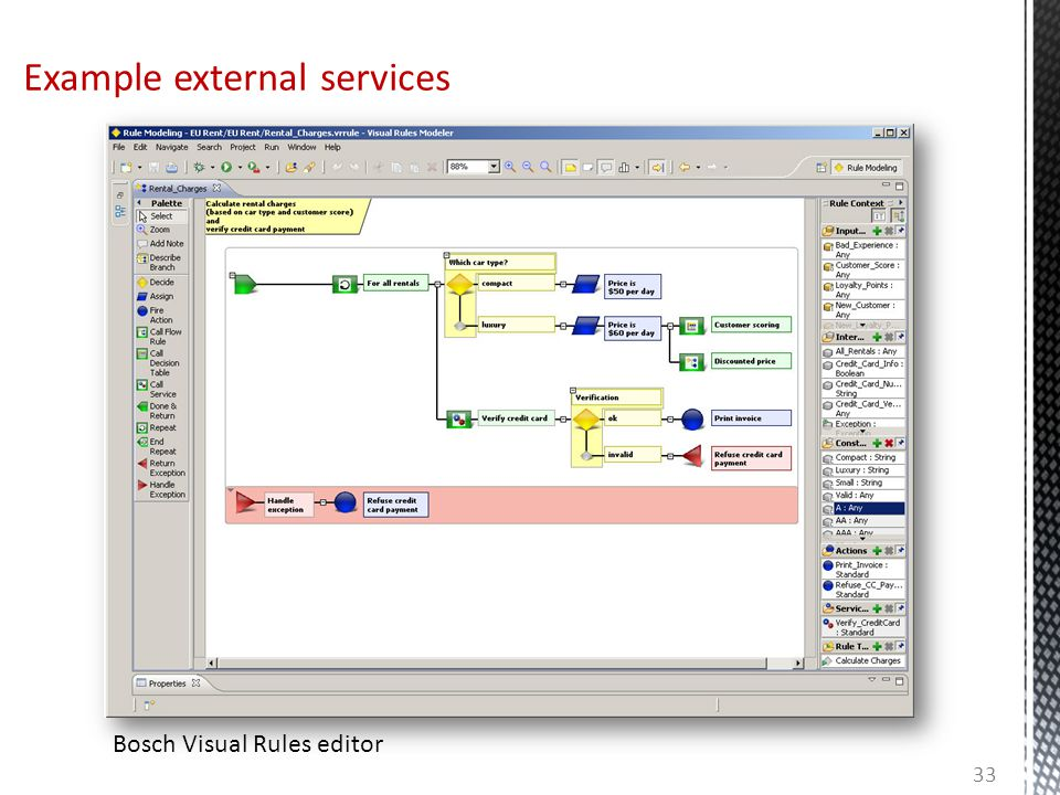 Example external services 33 Bosch Visual Rules editor