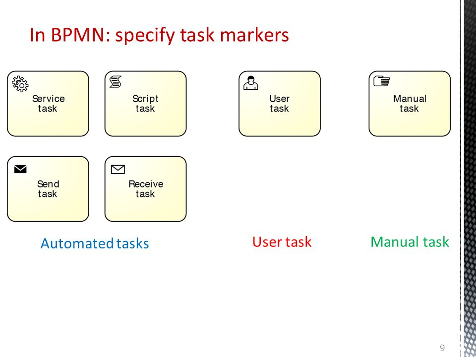 In BPMN: specify task markers Automated tasks 9 User taskManual task