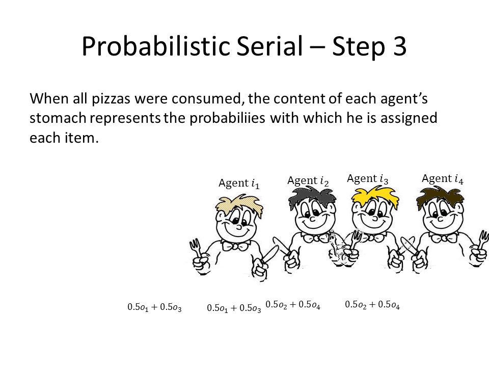Probabilistic Serial – Step 3 When all pizzas were consumed, the content of each agent's stomach represents the probabiliies with which he is assigned