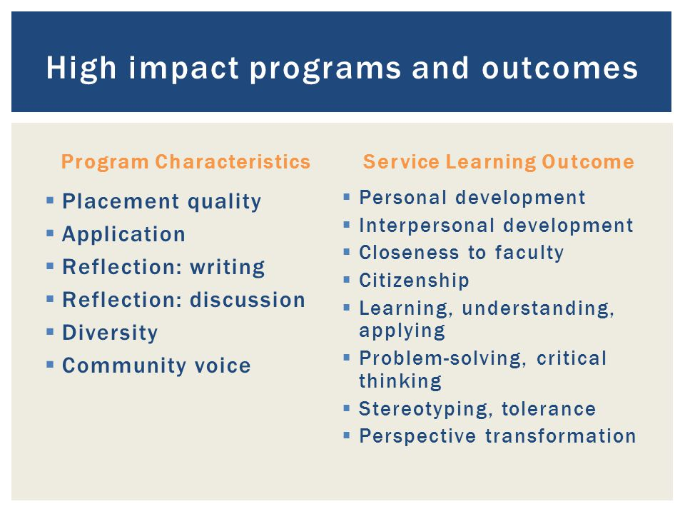 Program Characteristics  Placement quality  Application  Reflection: writing  Reflection: discussion  Diversity  Community voice Service Learning Outcome  Personal development  Interpersonal development  Closeness to faculty  Citizenship  Learning, understanding, applying  Problem-solving, critical thinking  Stereotyping, tolerance  Perspective transformation High impact programs and outcomes
