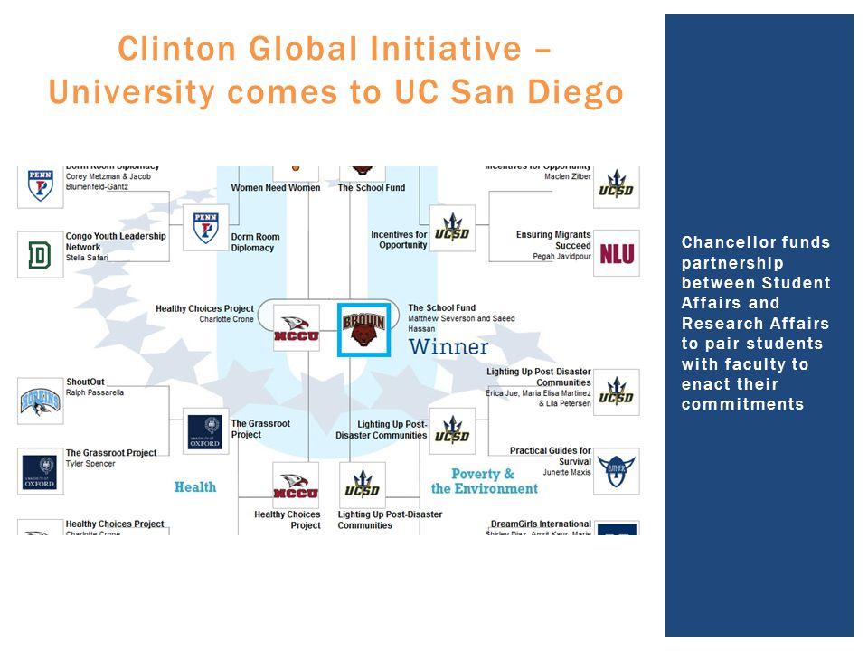 Chancellor funds partnership between Student Affairs and Research Affairs to pair students with faculty to enact their commitments Clinton Global Initiative – University comes to UC San Diego