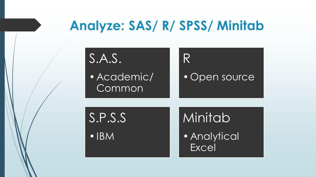 Analyze: SAS/ R/ SPSS/ Minitab S.A.S.
