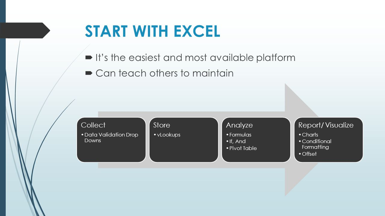 START WITH EXCEL  It's the easiest and most available platform  Can teach others to maintain Collect Data Validation Drop Downs Store vLookups Analyze Formulas If, And Pivot Table Report/ Visualize Charts Conditional Formatting Offset