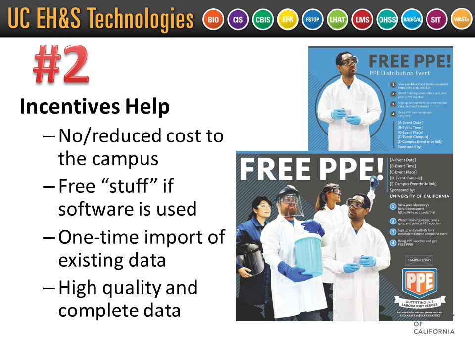 Incentives Help – No/reduced cost to the campus – Free stuff if software is used – One-time import of existing data – High quality and complete data