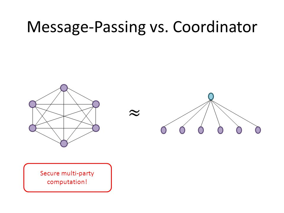 Message-Passing vs. Coordinator Secure multi-party computation!