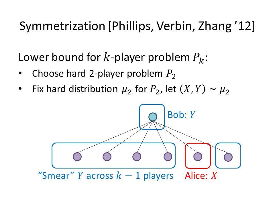 Symmetrization [Phillips, Verbin, Zhang '12]
