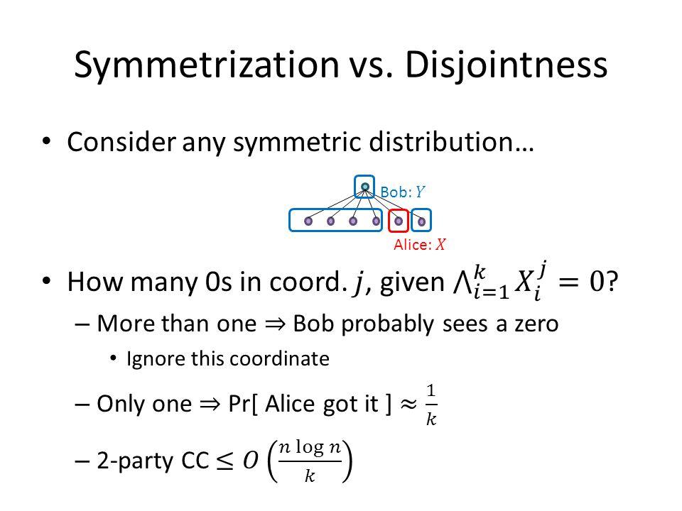 Symmetrization vs. Disjointness