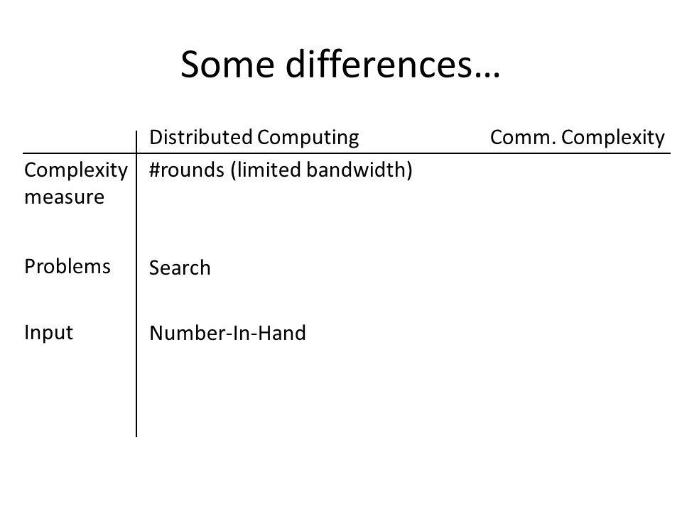 Symmetrization Example: Bitwise-XOR