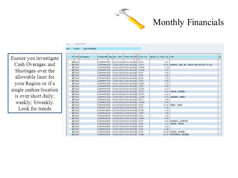 Monthly Financials Ensure you investigate Cash Overages and Shortages over the allowable limit for your Region or if a single cashier/location is over/short daily; weekly; biweekly.