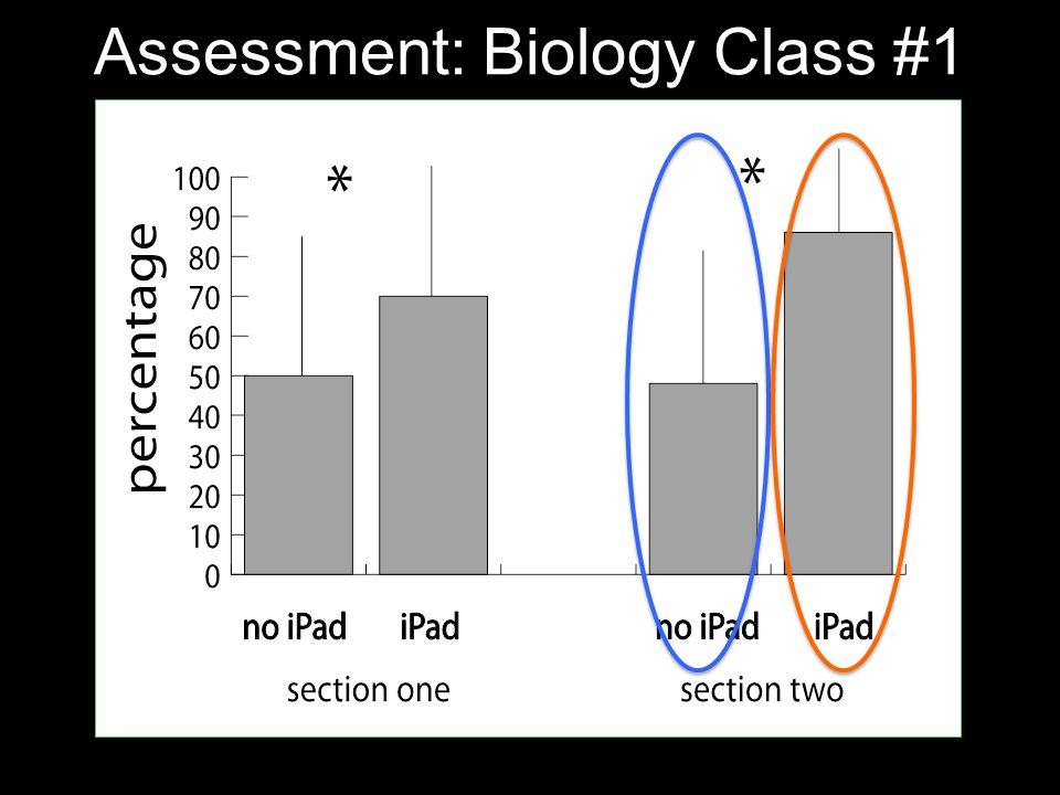 Assessment: Biology Class #1