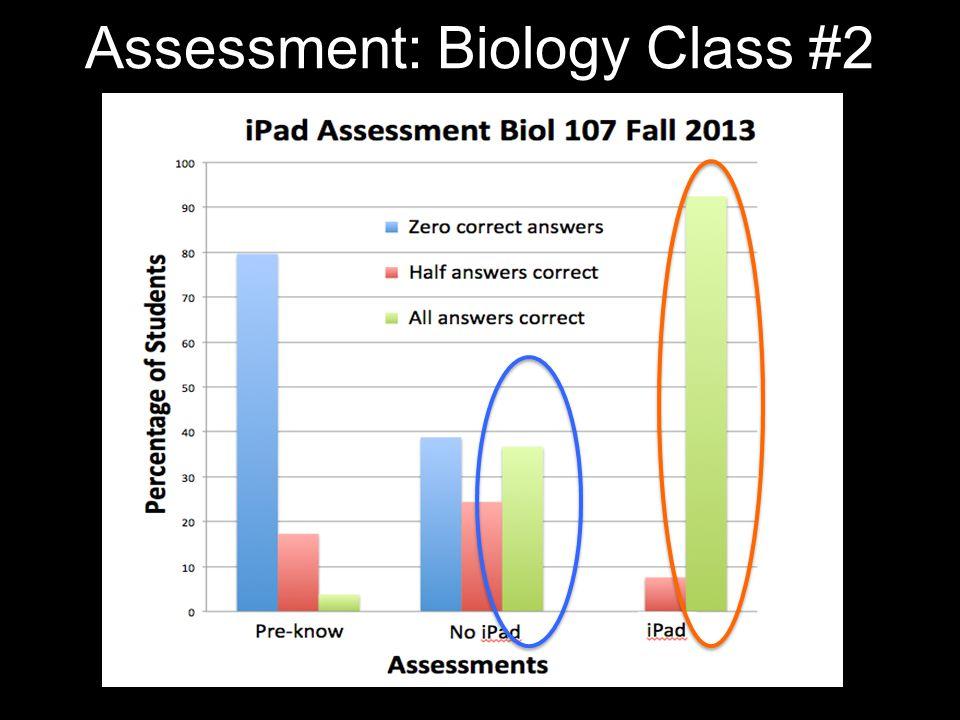 Assessment: Biology Class #2
