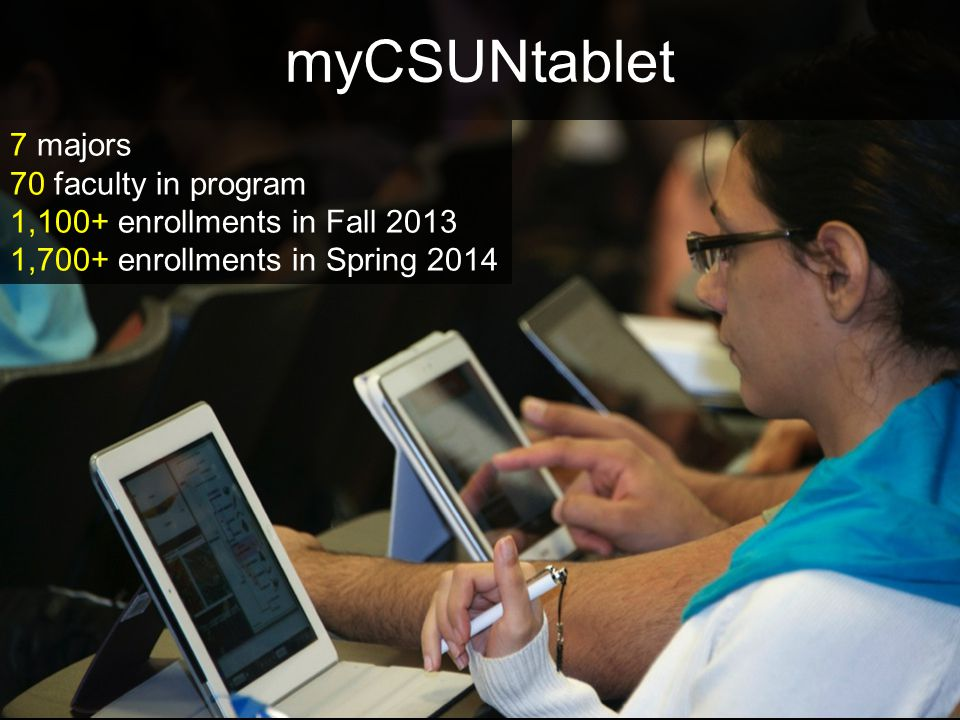 7 majors 70 faculty in program 1,100+ enrollments in Fall 2013 1,700+ enrollments in Spring 2014 myCSUNtablet