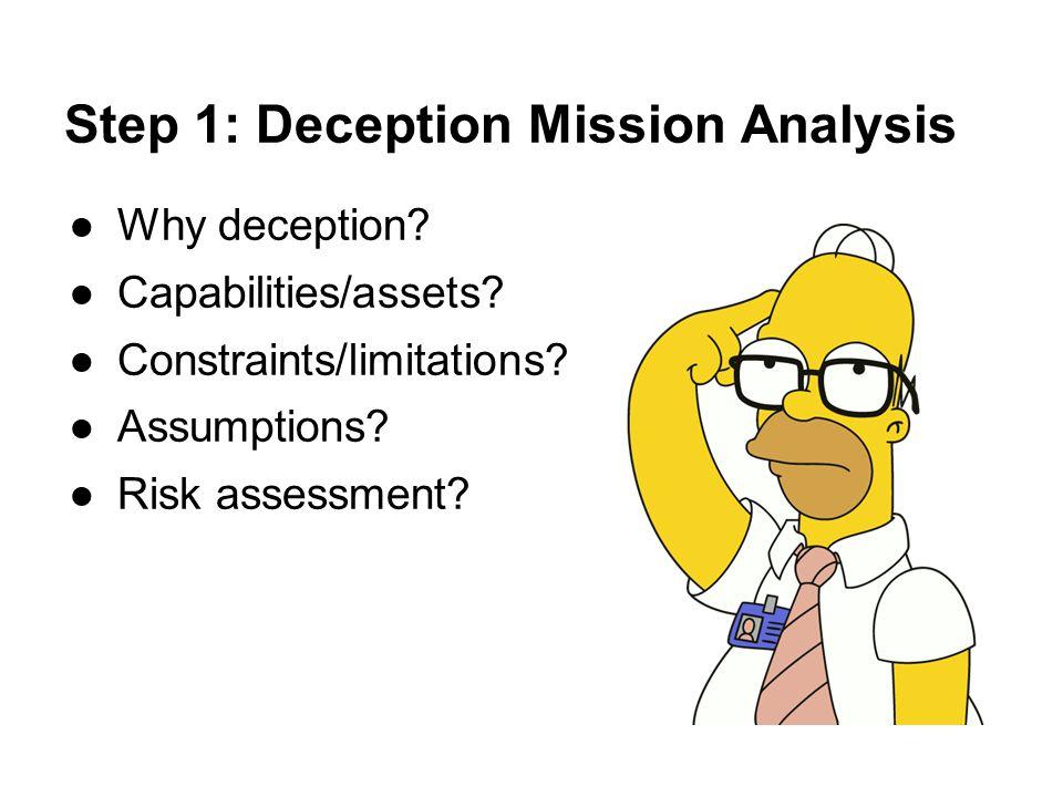 Step 1: Deception Mission Analysis ●Why deception? ●Capabilities/assets? ●Constraints/limitations? ●Assumptions? ●Risk assessment?