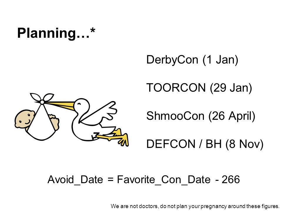 Planning…* DerbyCon (1 Jan) TOORCON (29 Jan) ShmooCon (26 April) DEFCON / BH (8 Nov) Avoid_Date = Favorite_Con_Date - 266 We are not doctors, do not p