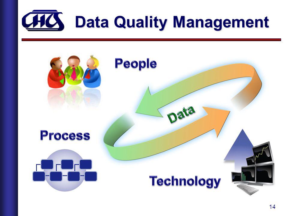 14 Data Quality Management