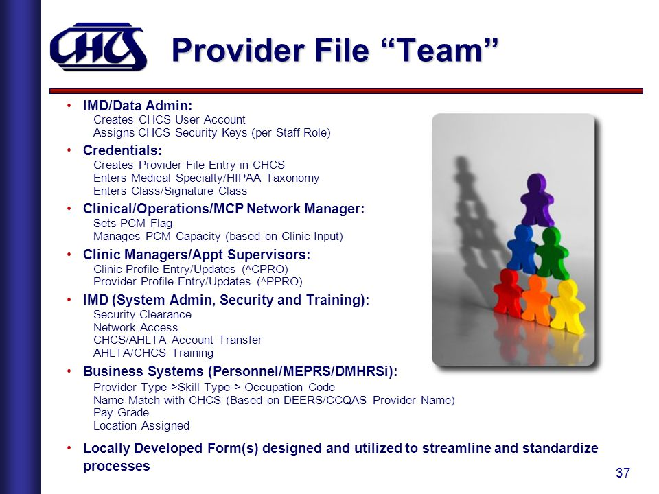 37 Provider File Team IMD/Data Admin: Creates CHCS User Account Assigns CHCS Security Keys (per Staff Role) Credentials: Creates Provider File Entry in CHCS Enters Medical Specialty/HIPAA Taxonomy Enters Class/Signature Class Clinical/Operations/MCP Network Manager: Sets PCM Flag Manages PCM Capacity (based on Clinic Input) Clinic Managers/Appt Supervisors: Clinic Profile Entry/Updates (^CPRO) Provider Profile Entry/Updates (^PPRO) IMD (System Admin, Security and Training): Security Clearance Network Access CHCS/AHLTA Account Transfer AHLTA/CHCS Training Business Systems (Personnel/MEPRS/DMHRSi): Provider Type->Skill Type-> Occupation Code Name Match with CHCS (Based on DEERS/CCQAS Provider Name) Pay Grade Location Assigned Locally Developed Form(s) designed and utilized to streamline and standardize processes