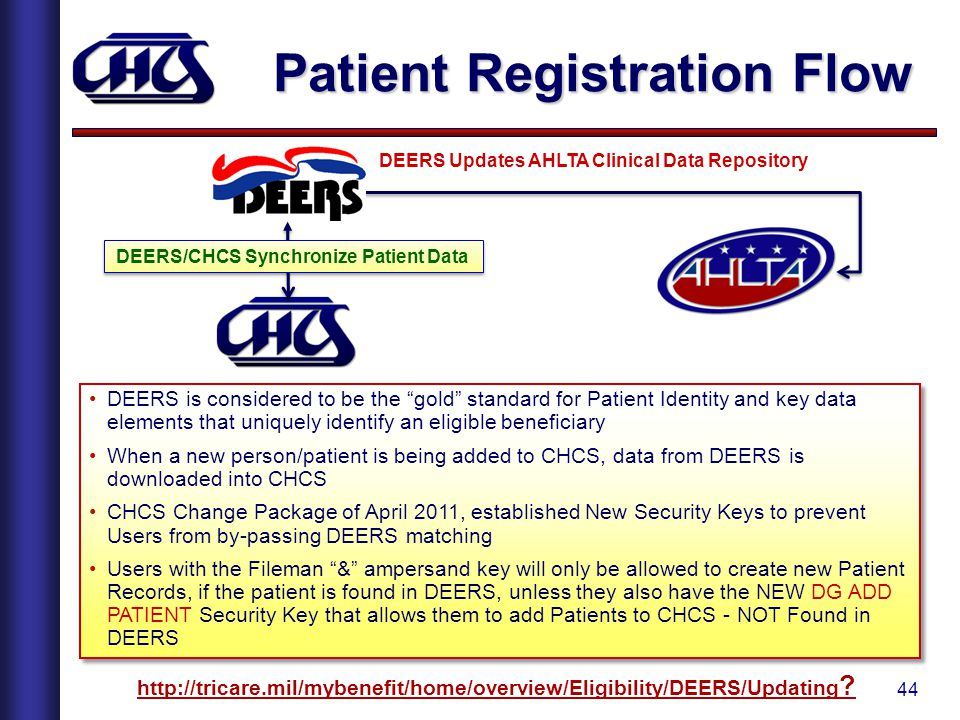 44 Patient Registration Flow DEERS Updates AHLTA Clinical Data Repository DEERS/CHCS Synchronize Patient Data DEERS is considered to be the gold standard for Patient Identity and key data elements that uniquely identify an eligible beneficiary When a new person/patient is being added to CHCS, data from DEERS is downloaded into CHCS CHCS Change Package of April 2011, established New Security Keys to prevent Users from by-passing DEERS matching Users with the Fileman & ampersand key will only be allowed to create new Patient Records, if the patient is found in DEERS, unless they also have the NEW DG ADD PATIENT Security Key that allows them to add Patients to CHCS - NOT Found in DEERS DEERS is considered to be the gold standard for Patient Identity and key data elements that uniquely identify an eligible beneficiary When a new person/patient is being added to CHCS, data from DEERS is downloaded into CHCS CHCS Change Package of April 2011, established New Security Keys to prevent Users from by-passing DEERS matching Users with the Fileman & ampersand key will only be allowed to create new Patient Records, if the patient is found in DEERS, unless they also have the NEW DG ADD PATIENT Security Key that allows them to add Patients to CHCS - NOT Found in DEERS http://tricare.mil/mybenefit/home/overview/Eligibility/DEERS/Updating ?