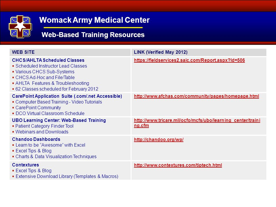 Womack Army Medical Center Web-Based Training Resources WEB SITELINK (Verified May 2012) CHCS/AHLTA Scheduled Classes  Scheduled Instructor Lead Classes  Various CHCS Sub-Systems  CHCS Ad-Hoc and File/Table  AHLTA Features & Troubleshooting  62 Classes scheduled for February 2012 https://fieldservices2.saic.com/Report.aspx?Id=506 CarePoint Application Suite (.com/.net Accessible)  Computer Based Training - Video Tutorials  CarePoint Community  DCO Virtual Classroom Schedule http://www.afchas.com/community/pages/homepage.html UBO Learning Center: Web-Based Training  Patient Category Finder Tool  Webinars and Downloads http://www.tricare.mil/ocfo/mcfs/ubo/learning_center/traini ng.cfm Chandoo Dashboards  Learn to be Awesome with Excel  Excel Tips & Blog  Charts & Data Visualization Techniques http://chandoo.org/wp/ Contextures  Excel Tips & Blog  Extensive Download Library (Templates & Macros) http://www.contextures.com/tiptech.html