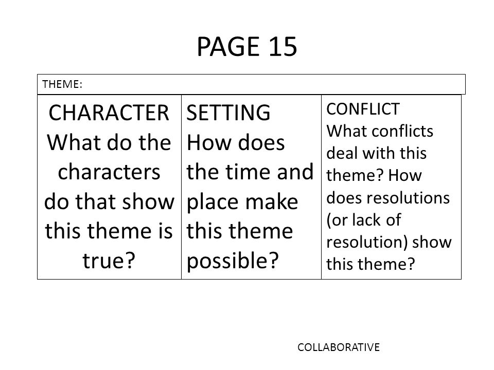 PAGE 15 COLLABORATIVE THEME: CHARACTER What do the characters do that show this theme is true.