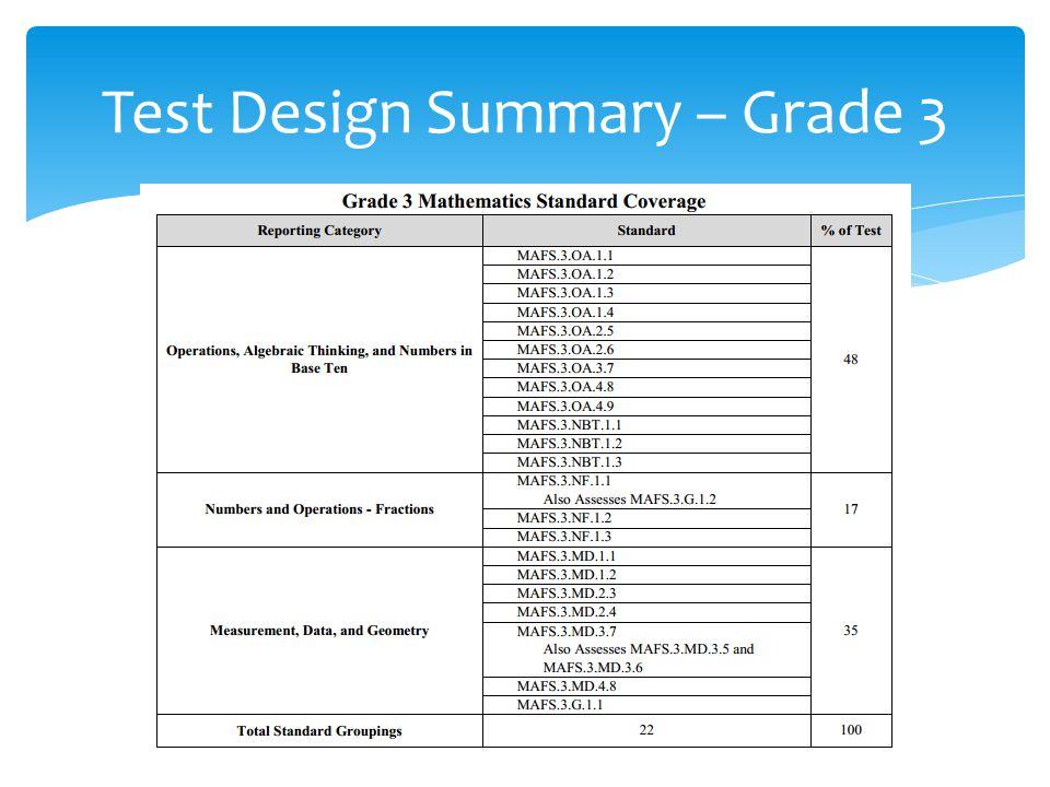 Test Design Summary – Grade 3