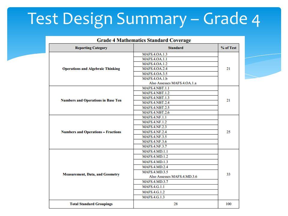 Test Design Summary – Grade 4