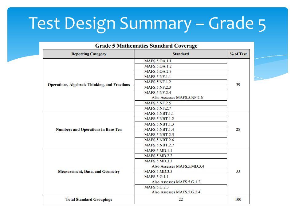 Test Design Summary – Grade 5