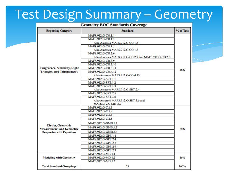 Test Design Summary – Geometry