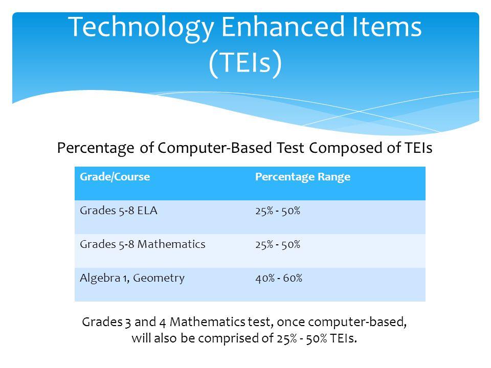 Technology Enhanced Items (TEIs) Grade/CoursePercentage Range Grades 5-8 ELA25% - 50% Grades 5-8 Mathematics25% - 50% Algebra 1, Geometry40% - 60% Percentage of Computer-Based Test Composed of TEIs Grades 3 and 4 Mathematics test, once computer-based, will also be comprised of 25% - 50% TEIs.