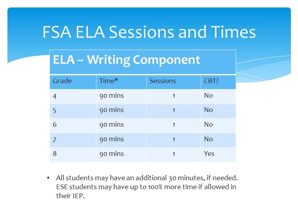 FSA ELA Sessions and Times ELA – Writing Component GradeTime*SessionsCBT.
