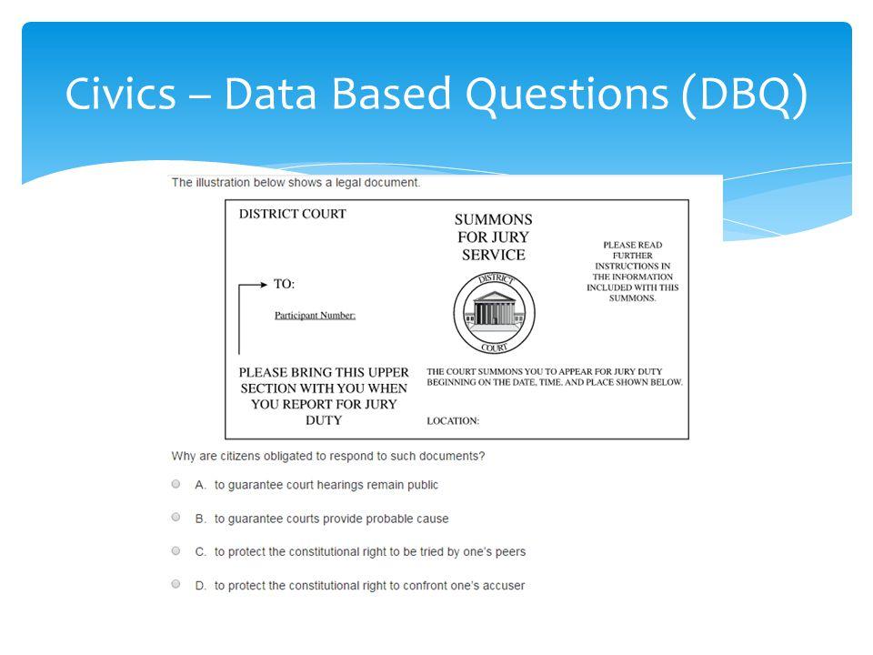 Civics – Data Based Questions (DBQ)