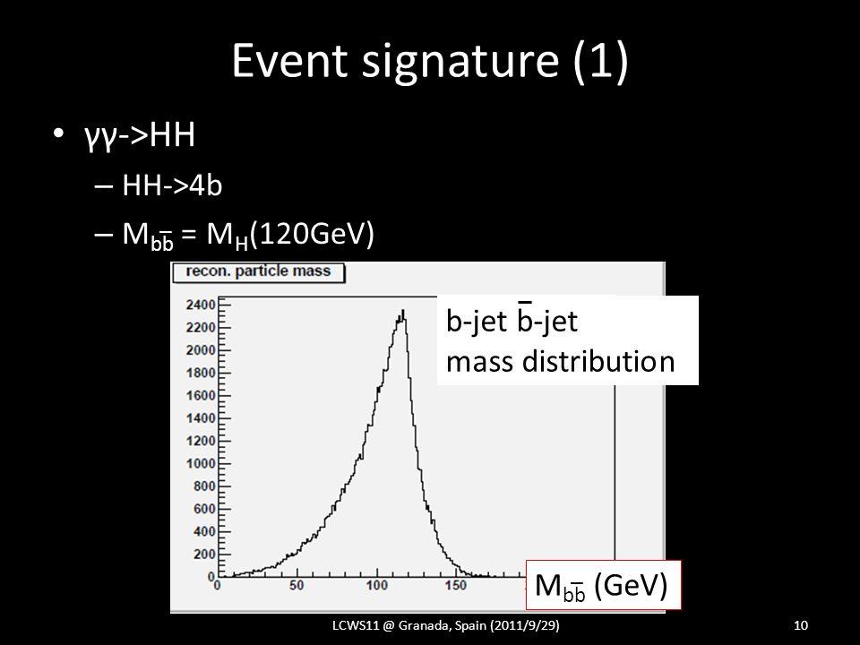 Event signature (1) γγ->HH – HH->4b – M bb = M H (120GeV) LCWS11 @ Granada, Spain (2011/9/29)10 M bb (GeV) b-jet mass distribution