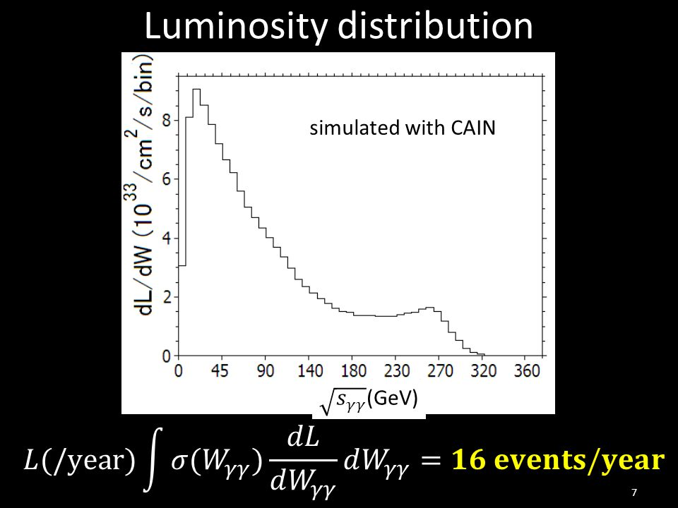 Luminosity distribution 7 simulated with CAIN
