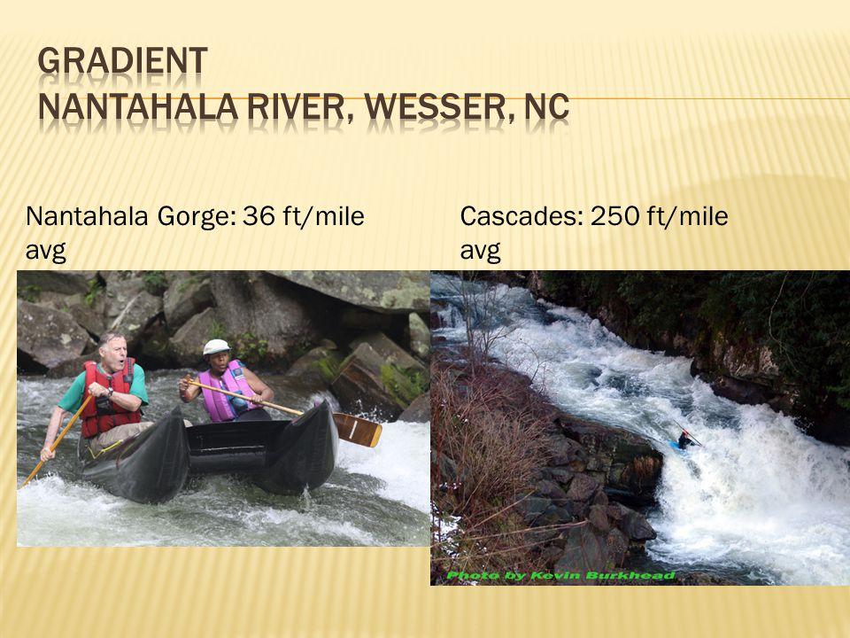 Nantahala Gorge: 36 ft/mile avg Cascades: 250 ft/mile avg