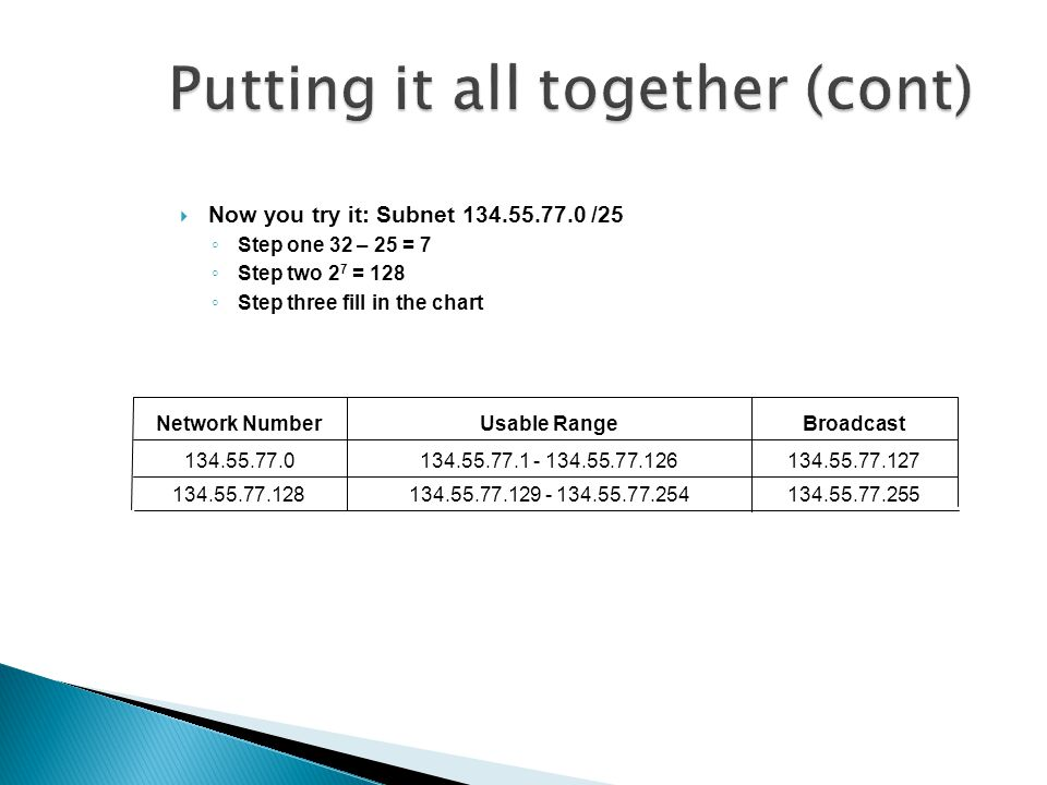  Now you try it: Subnet 134.55.77.0 /25 ◦ Step one 32 – 25 = 7 ◦ Step two 2 7 = 128 ◦ Step three fill in the chart BroadcastUsable RangeNetwork Number 134.55.77.255134.55.77.129 - 134.55.77.254134.55.77.128 134.55.77.127134.55.77.1 - 134.55.77.126134.55.77.0