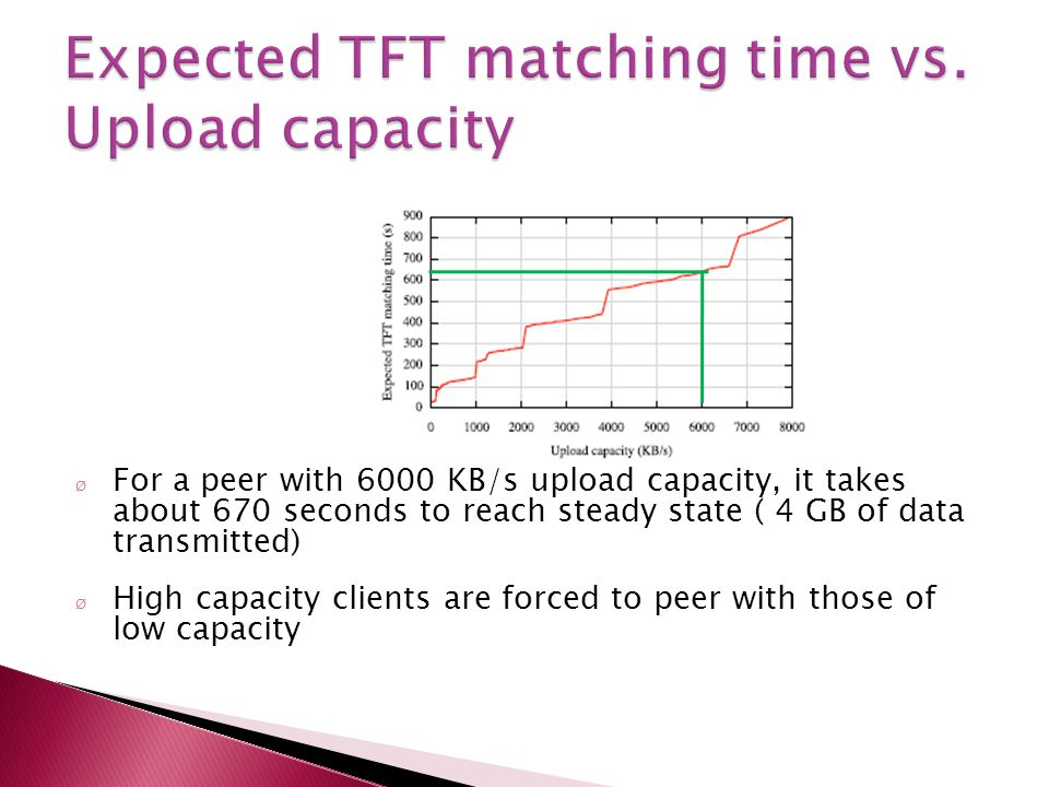 Ø For a peer with 6000 KB/s upload capacity, it takes about 670 seconds to reach steady state ( 4 GB of data transmitted) Ø High capacity clients are
