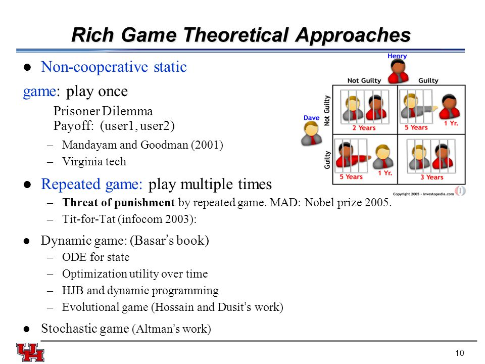 Rich Game Theoretical Approaches Non-cooperative static game: play once –Mandayam and Goodman (2001) –Virginia tech Repeated game: play multiple times –Threat of punishment by repeated game.