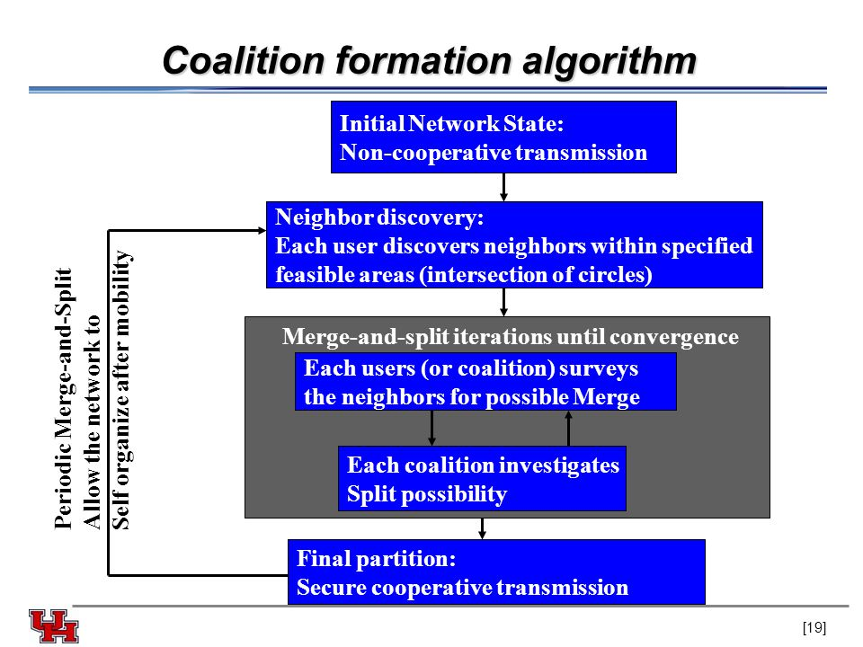 Coalition formation algorithm Initial Network State: Non-cooperative transmission Neighbor discovery: Each user discovers neighbors within specified f